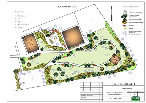 Разработка генплана дачного участка - Модель дизайна участка